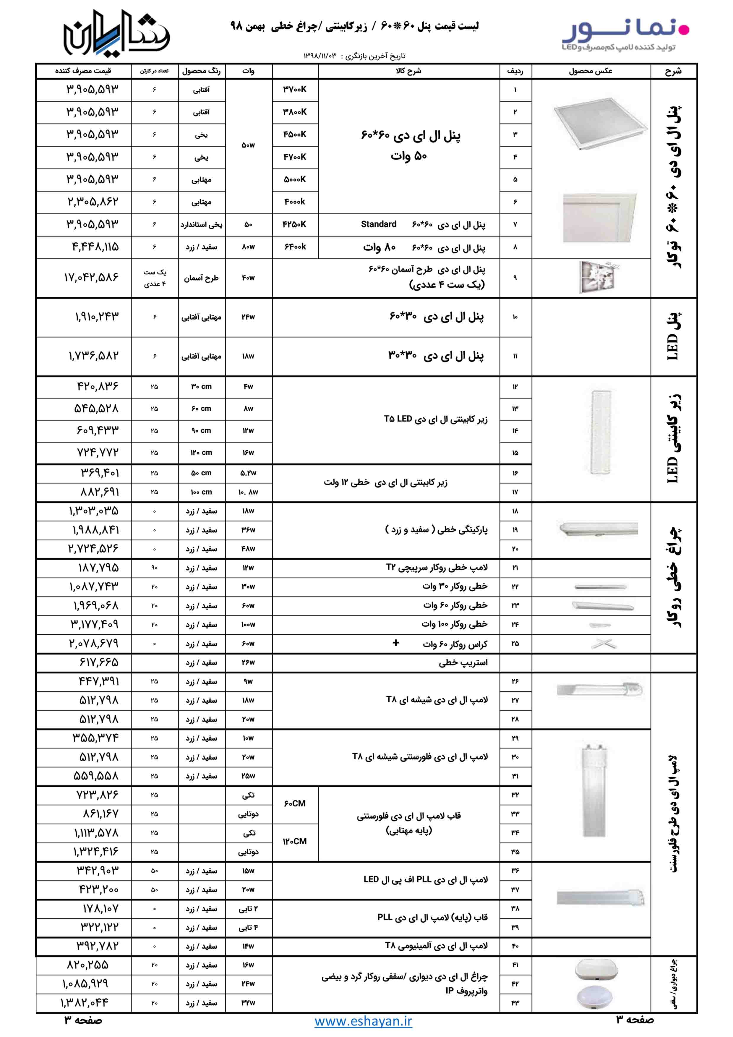 لیست قیمت نمانور (هالی استار)